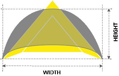 short-rows-width