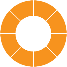 Circle Chart Elements