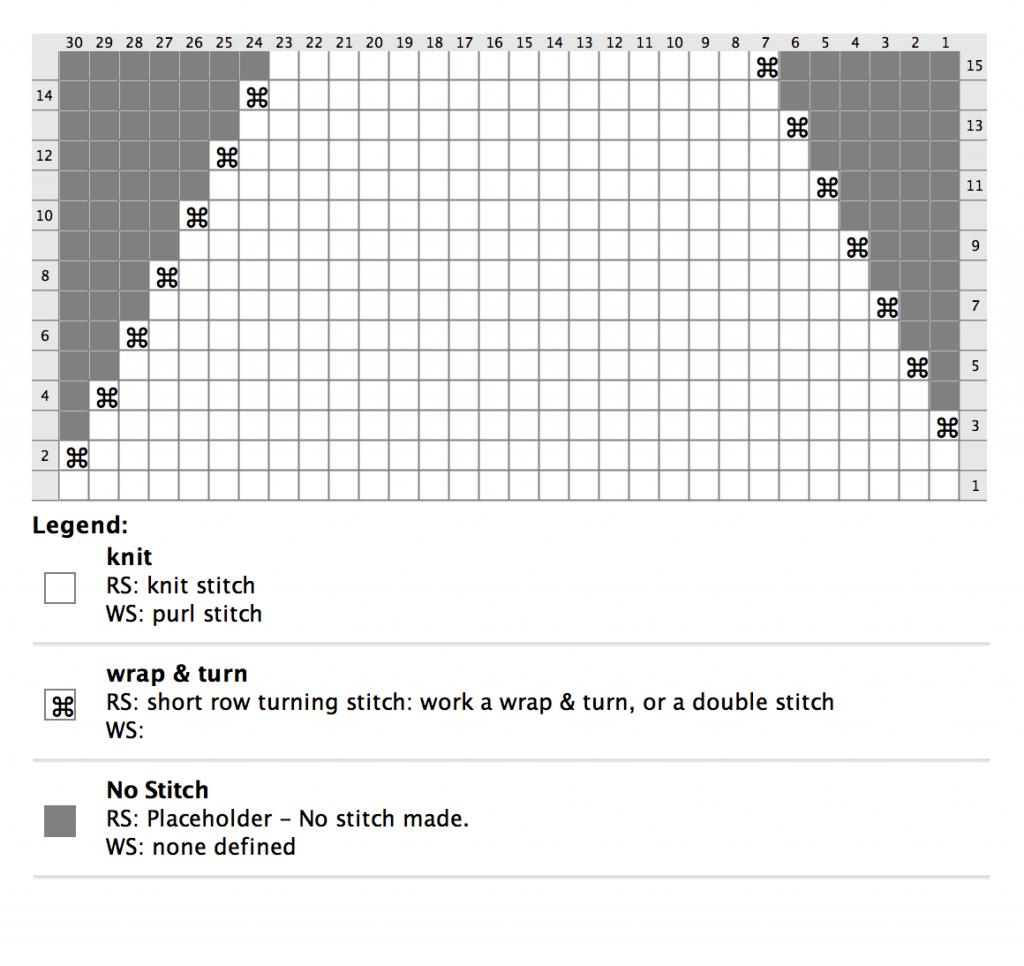 Charts for short row crescent shawls