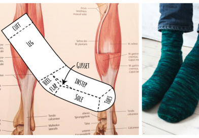 The Anatomy of Knitted Socks