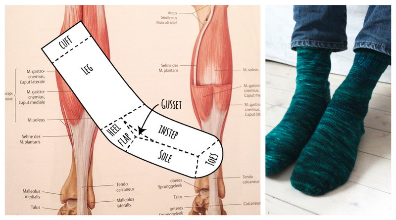 Knitted Socks Anatomy