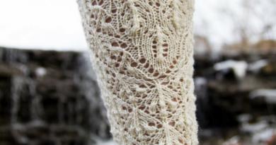 Knitting Socks That Fit: Resizing Your Socks
