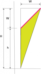 Kite shawl calculations: Basic geometry of the increase section