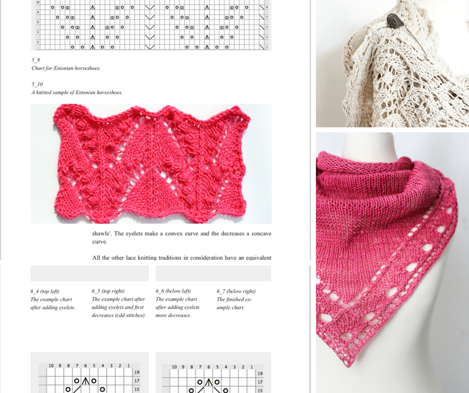Lace Knitting for Beginners