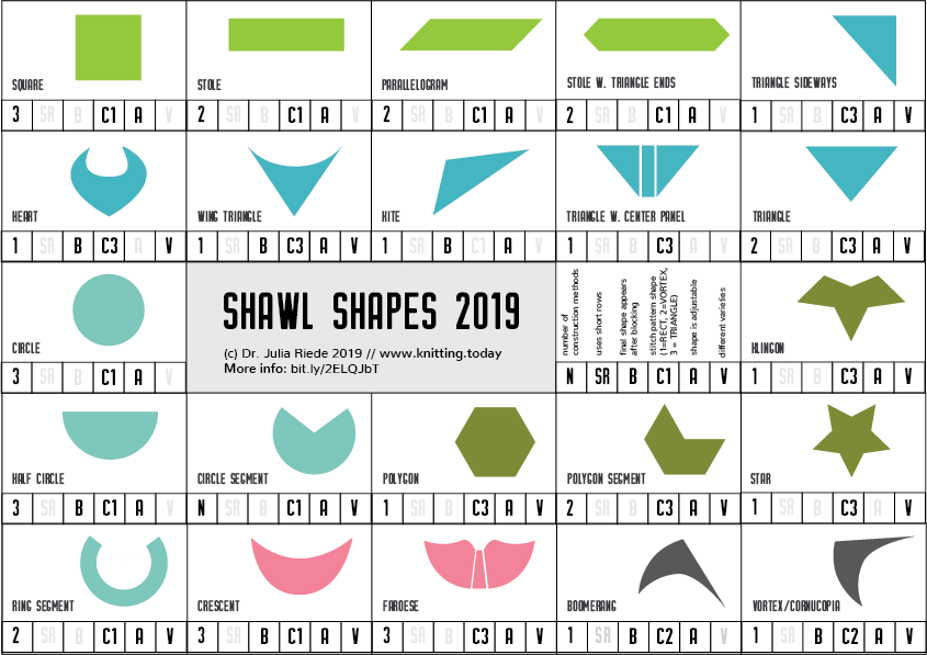 Shawl Shapes 2019