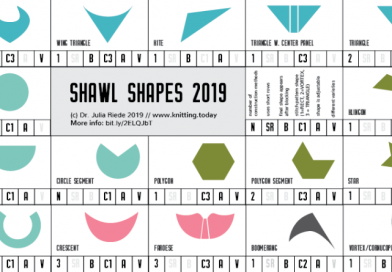 Shawl Shapes Overview 2019